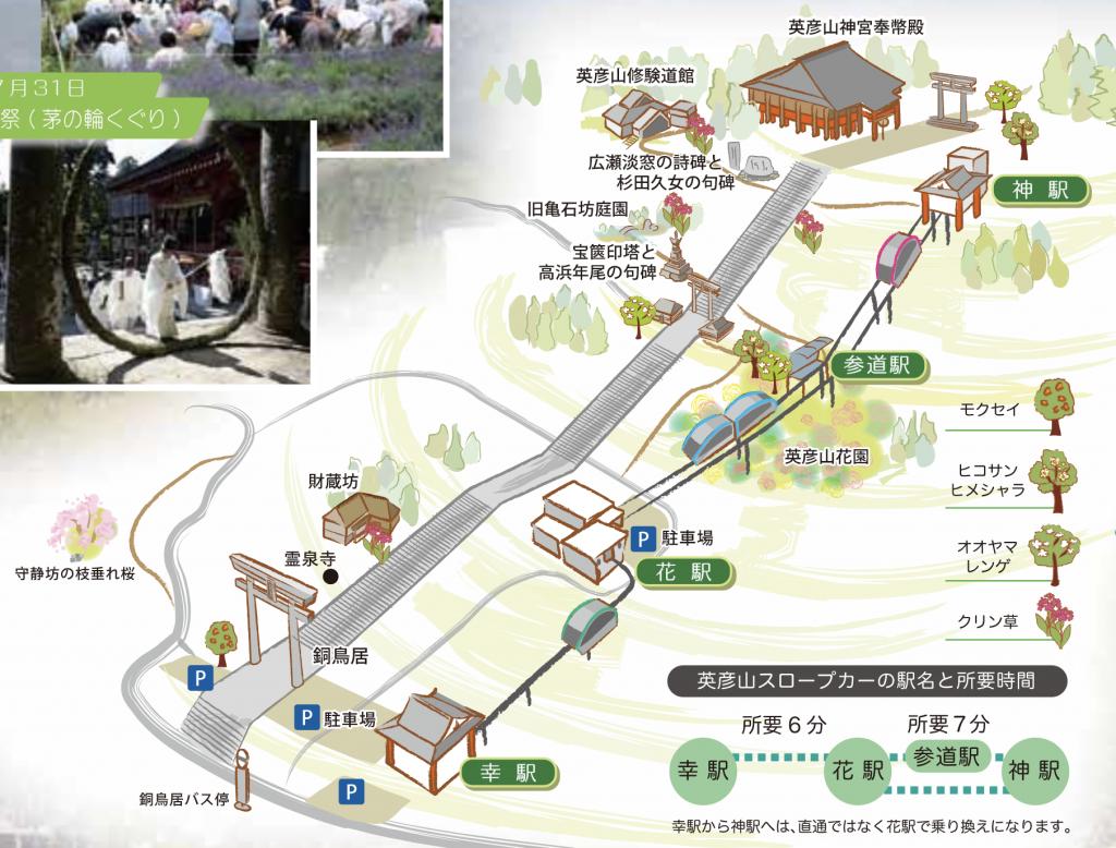 英彦山神宮のMAP