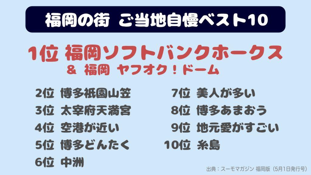 福岡 ご当地自慢 ベスト10