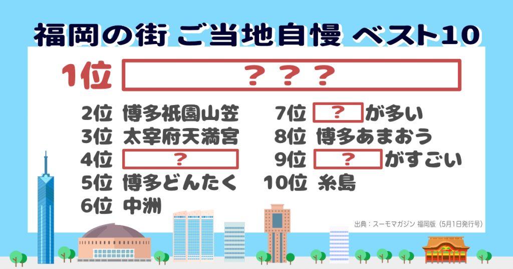 福岡のご当地自慢ベスト10