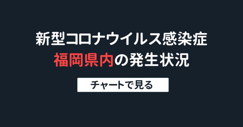 福岡県内の新型コロナウイルス感染症